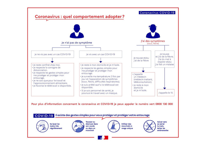 20200317-quel comportement_adopter